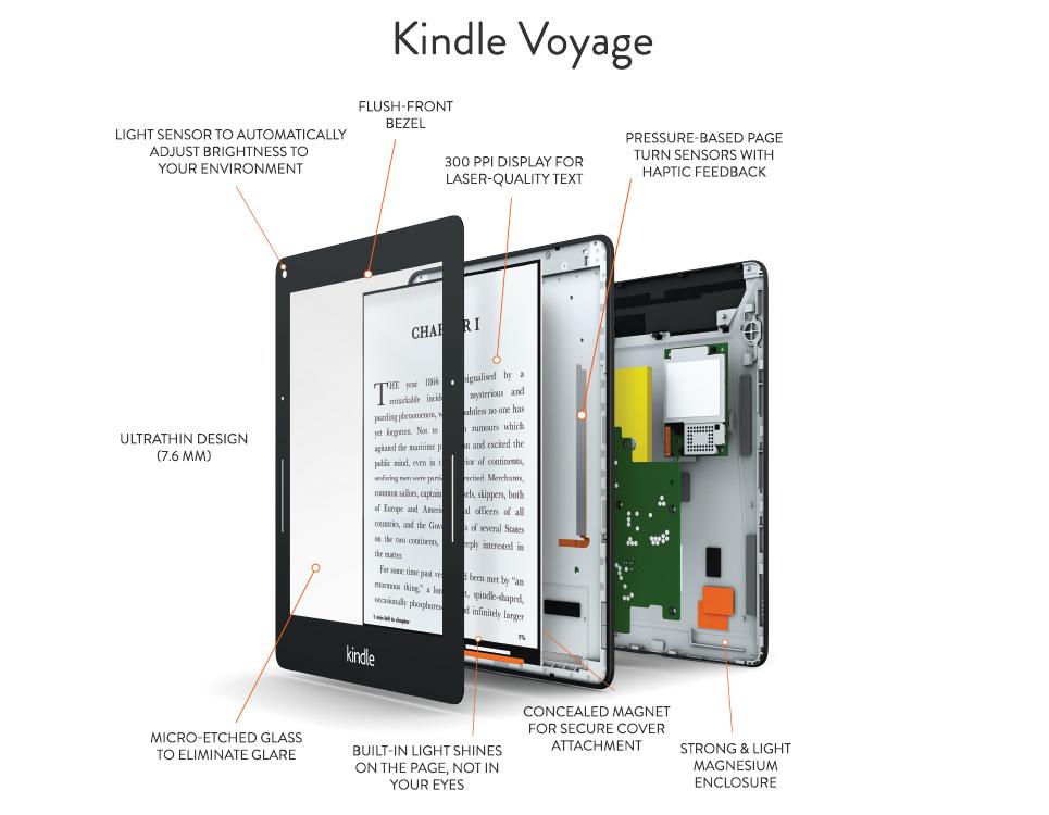 Amazon_Voyage2a